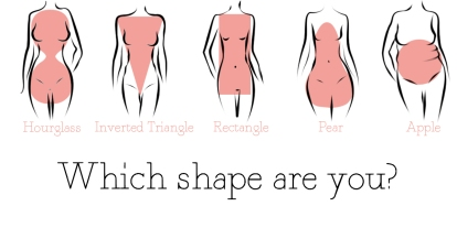 which-body-shape-are-you2